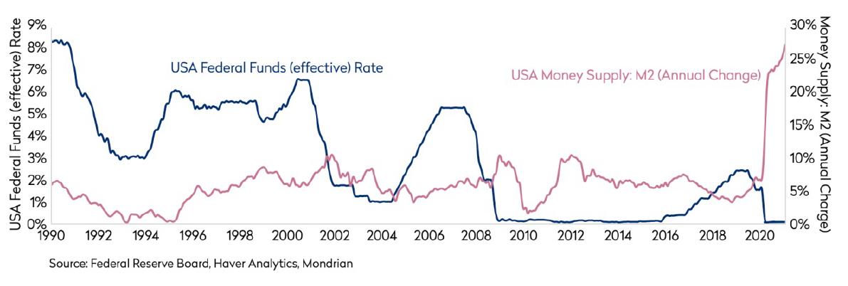 emergency covid monetary stimulus