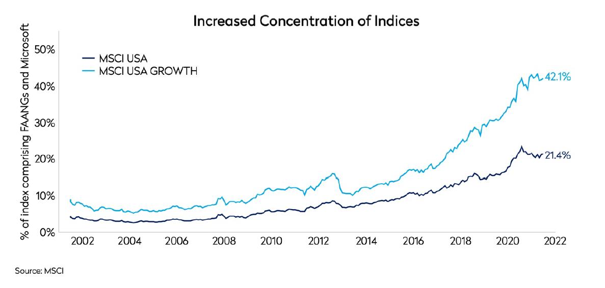 world equity market cumulative returns June 2009 - 2021